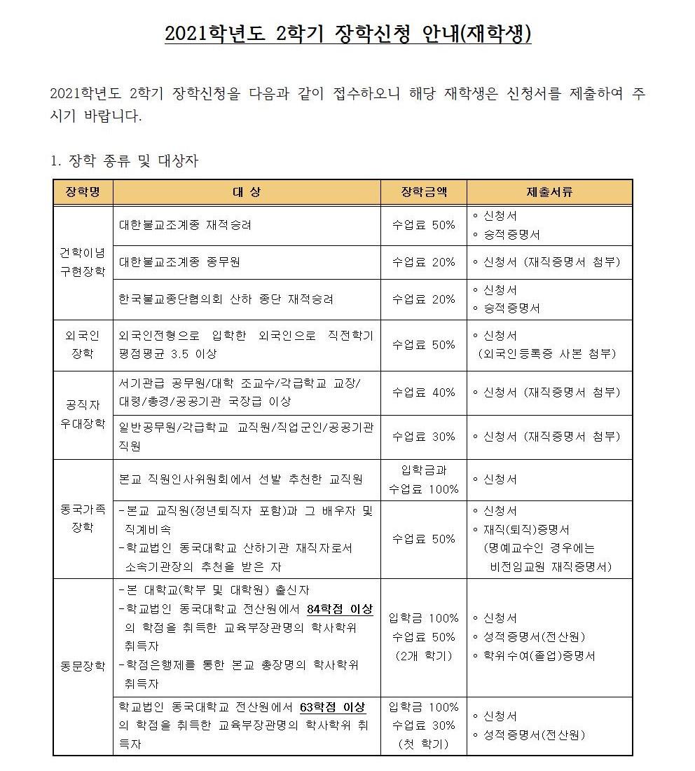 재학생 장학신청 안내문(2021-2학기)001-1