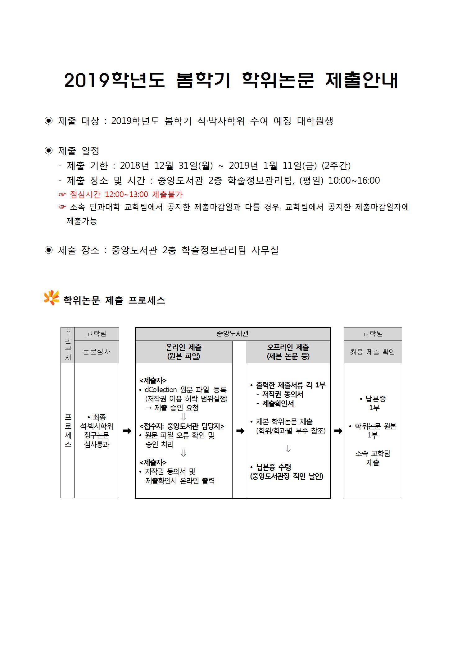 1. 학위논문 제출시 필독사항(이용자용)_2019학년도 봄학기001