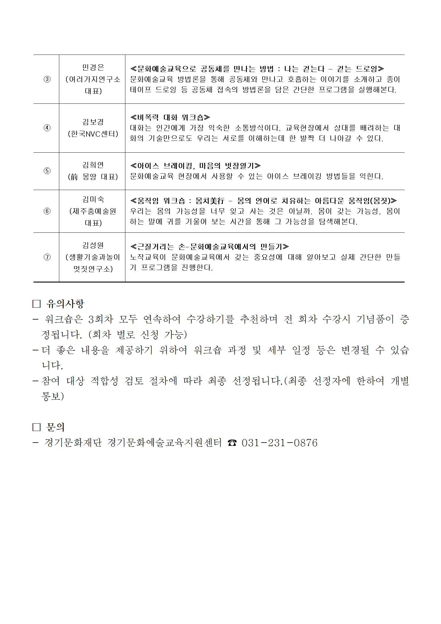 2018 경기문화예술교육 매개자 역량강화 워크숍 참여자 모집 공고문003