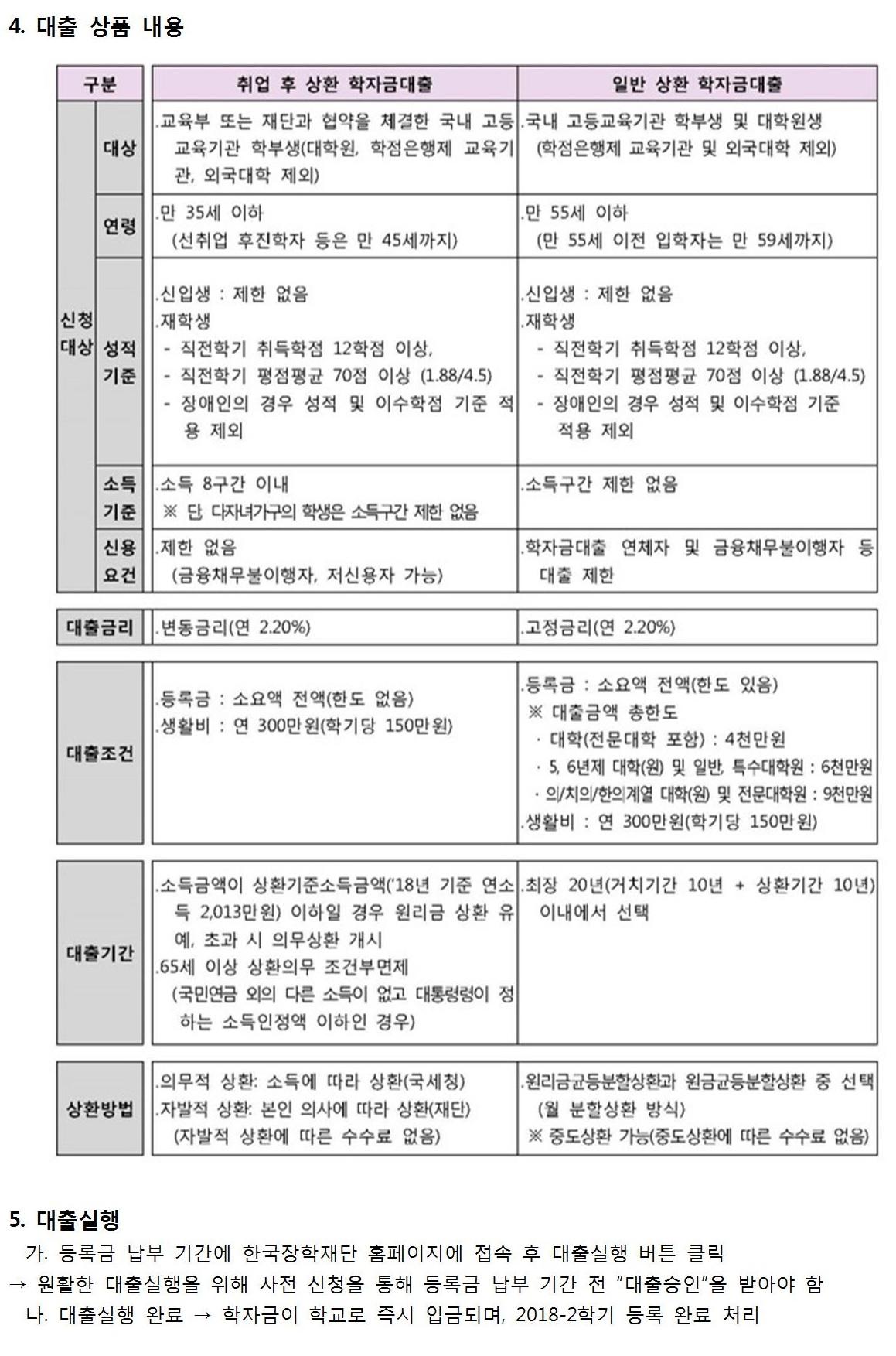 2018-2학기 정부 학자금대출 신청_공지문2