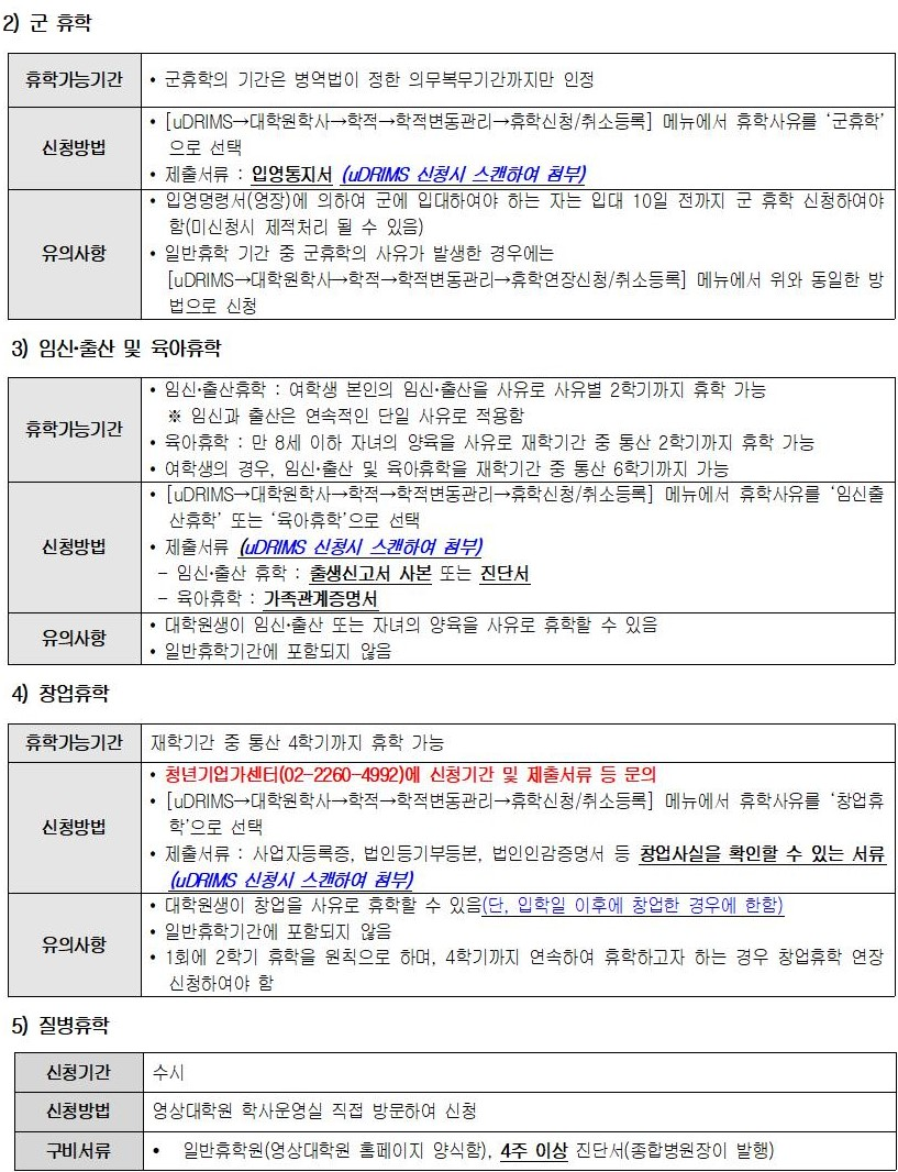 2020-2학기 영상대학원 복학 및 휴학 안내문002