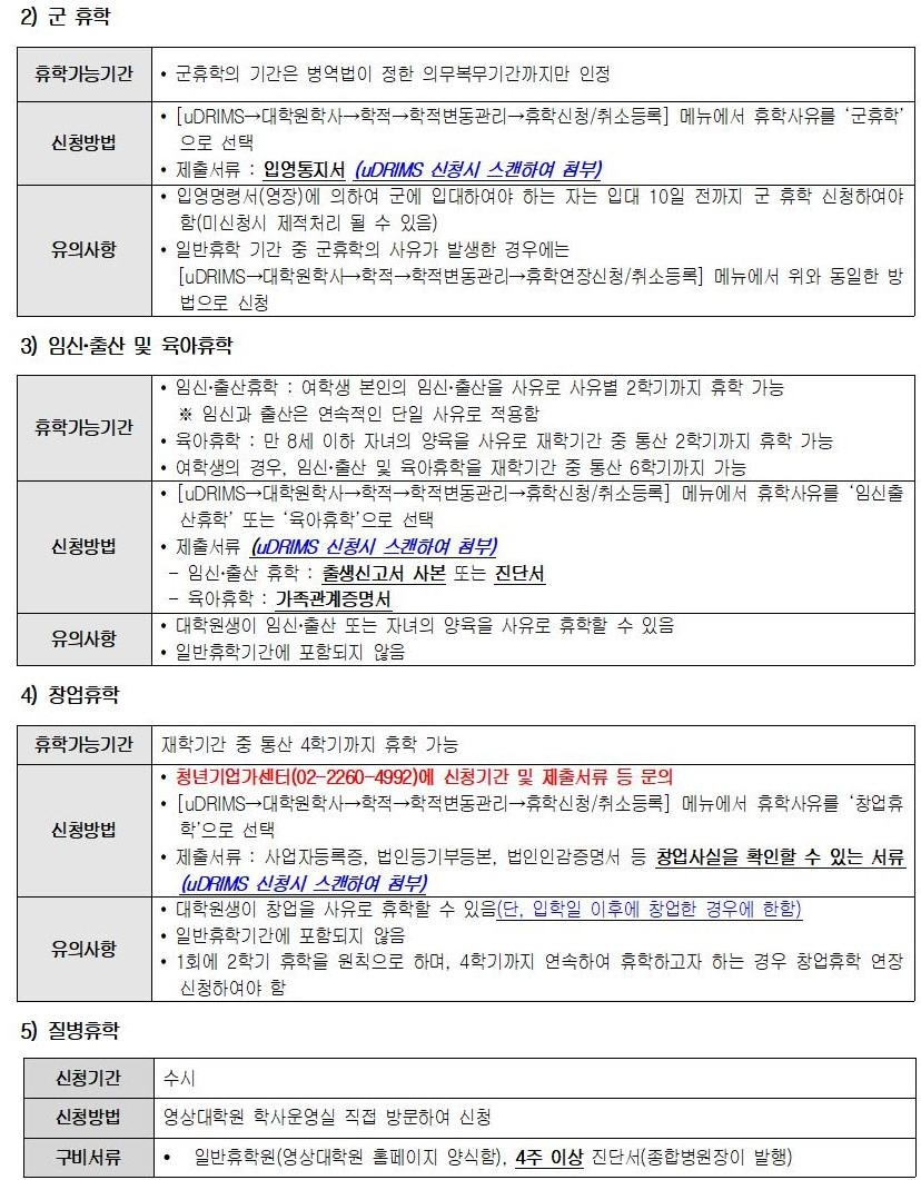 2020-2학기 영상대학원 복학 및 휴학 추가신청 안내문002