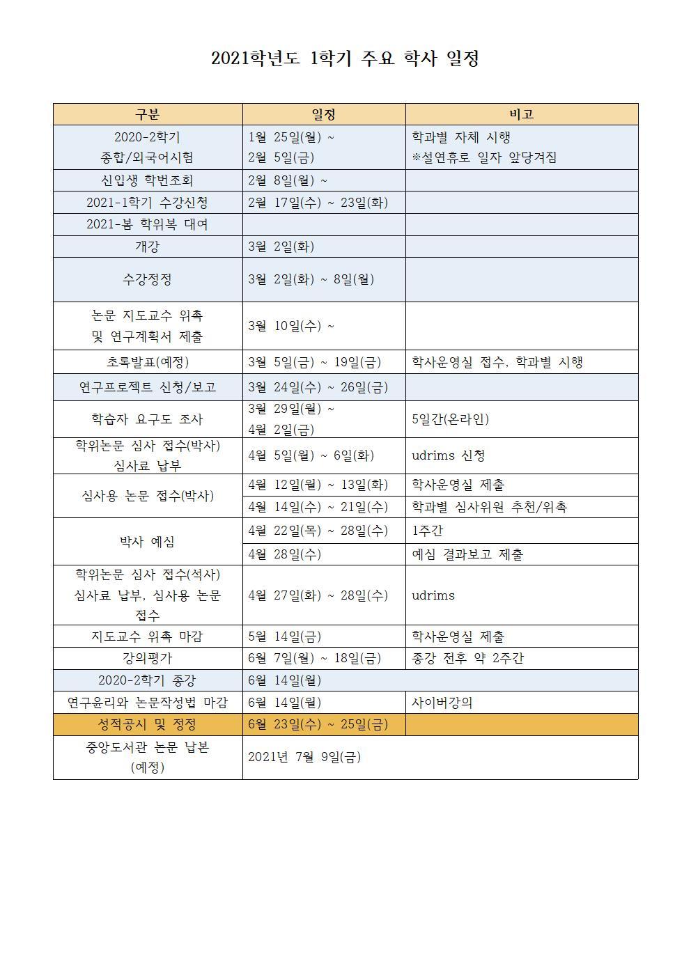 2021학년도 1학기 주요 업무 일정(공지용_최종)001