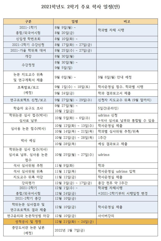 2021학년도 2학기 주요 학사 일정(안)001-11
