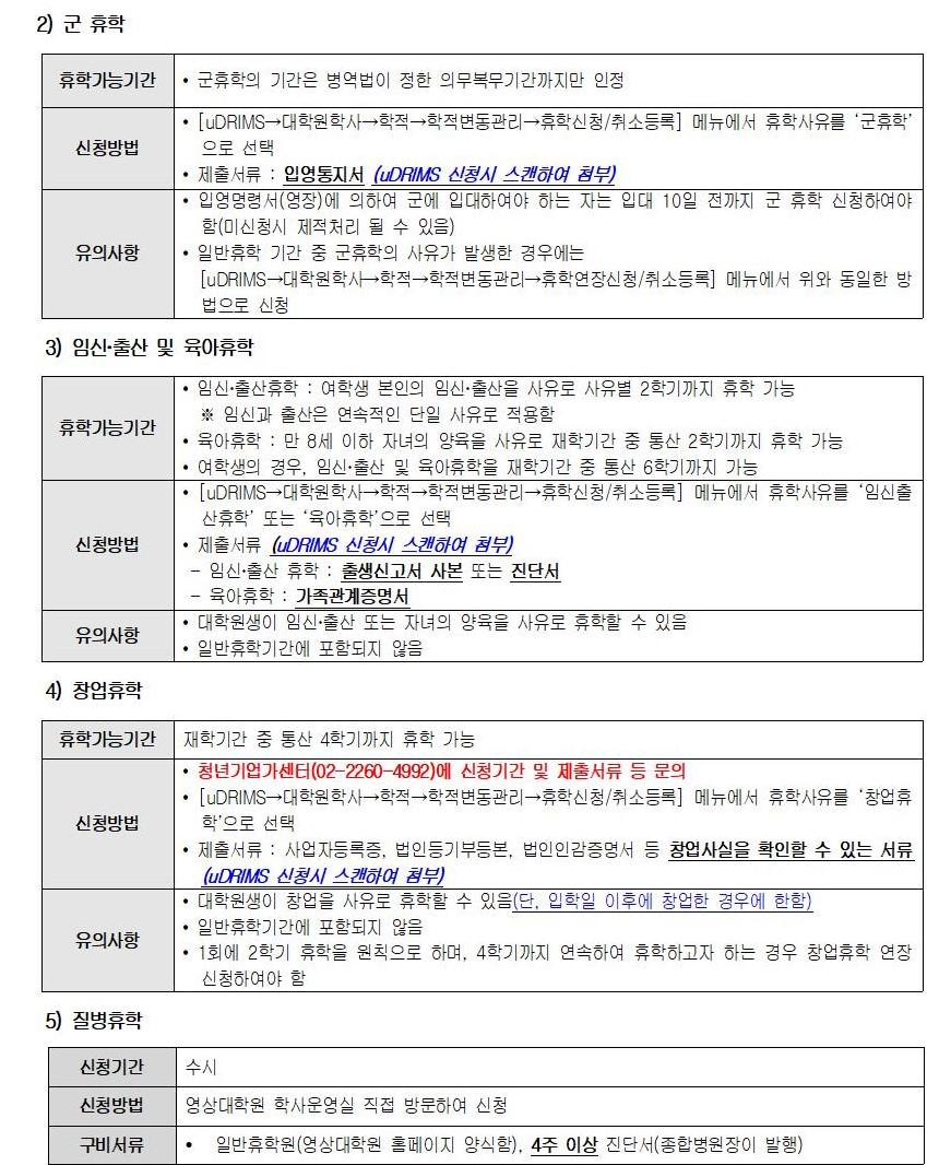 2021-1학기 영상대학원 복학 및 휴학 안내문002